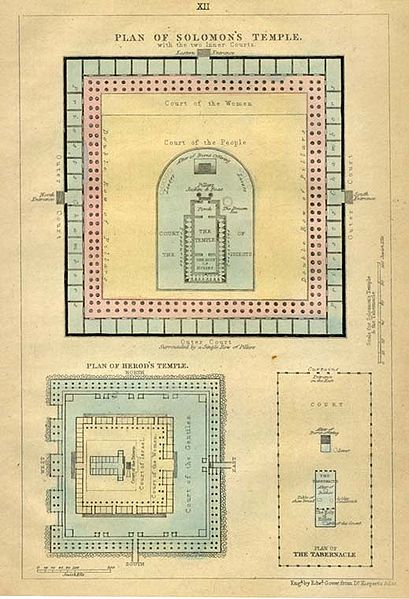 409px-Plan_of_Solomon's_Temple